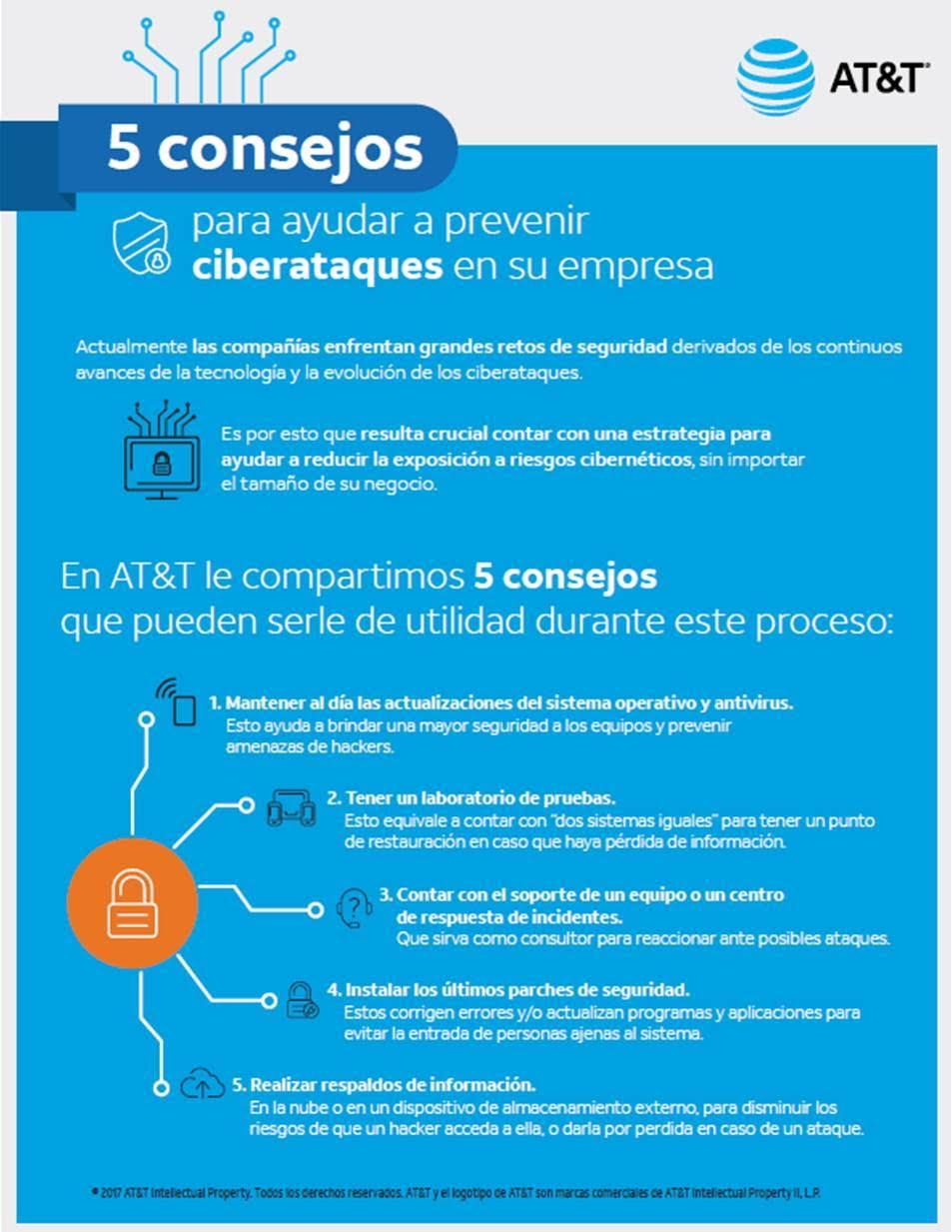 5 consejos para ayudar a prevenir ciberataques en su empresa