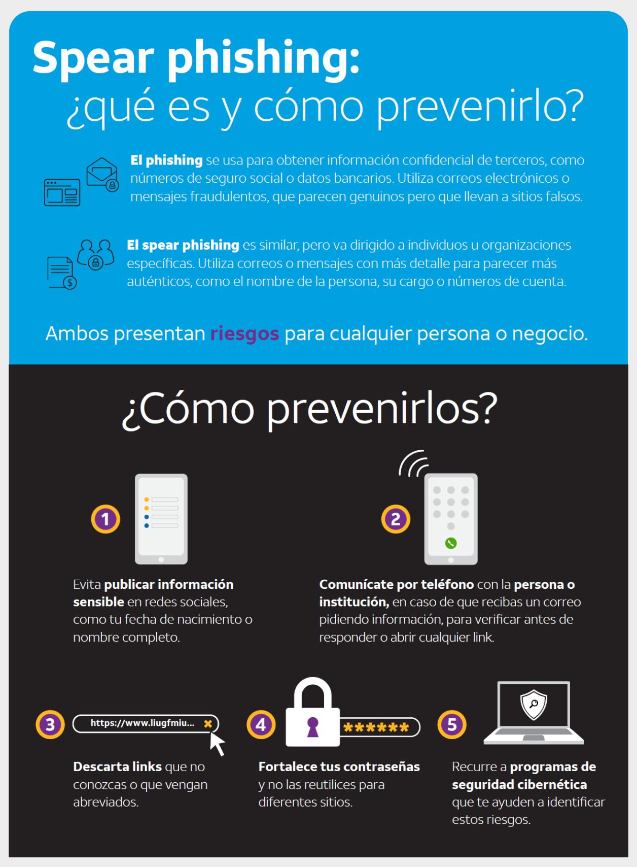 Spear phishing ¿Que és y cómo prevenirlo?